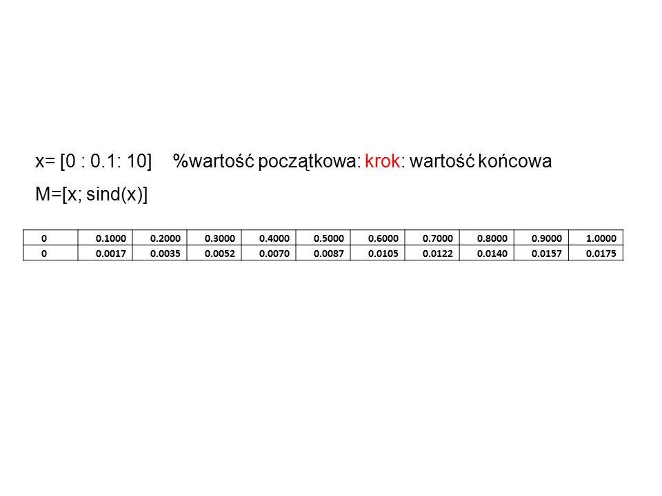 x= [0 : 0.1: 10] %wartość początkowa: krok: wartość końcowa
